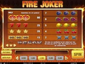 Казино онлайн. Игровой автомат Fiery Fire Joker